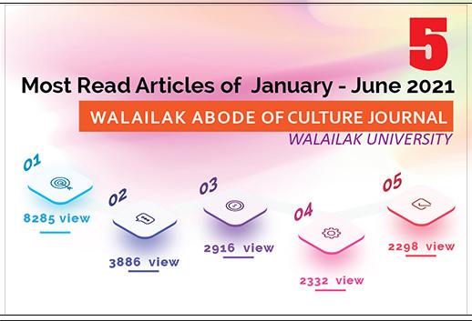 5 อันดับบทความสูงสุด ประจำเดือน มกราคม-มิถุนายน 2564